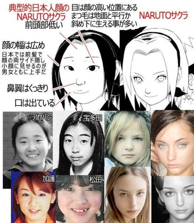 Anime Characters Look White : Why do anime characters look white amino
