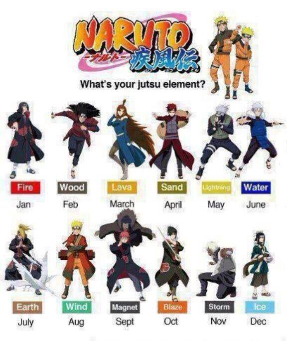 naruto anime jutsu list: Naruto Jutsu Elements~ :3