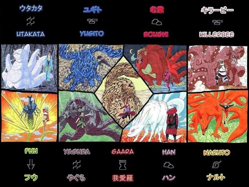 Chakra-5 Elements   Anime Amino