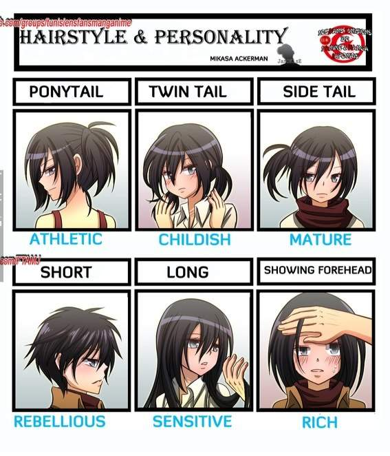 Hairstyle Anime Amino - Anime hairstyle and personality